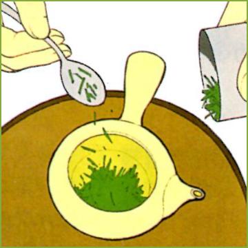 3.お茶の葉を量る。